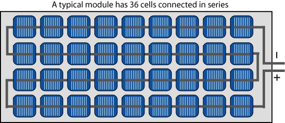 module circuit design