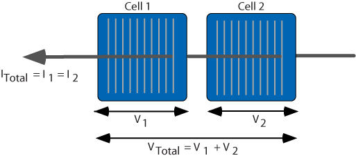 current and voltage cells in series